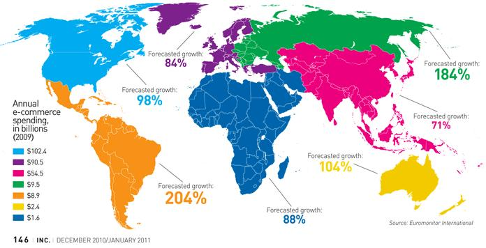 Forecast For Global Ecommerce: Growth