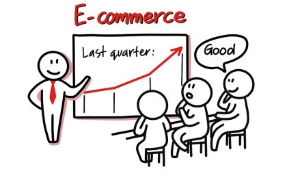 Ecommerce marketing results