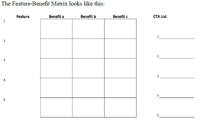 Feature-Benefit Matrix